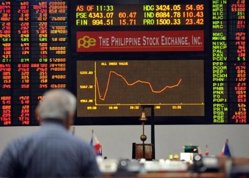 Forex investment philippines