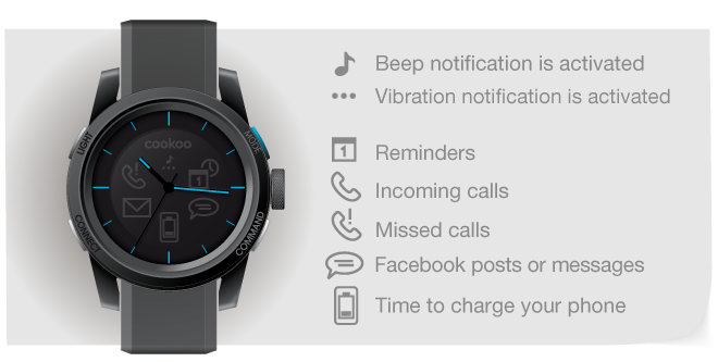 Cookoo Watch Features List